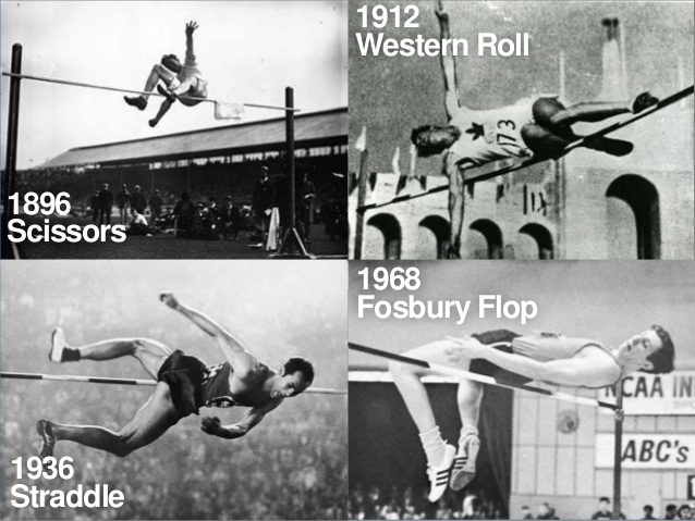 high jump techniques throughout the ages